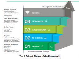 Framework Diagram