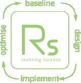 realising success icon