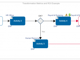 Example Transformation Model